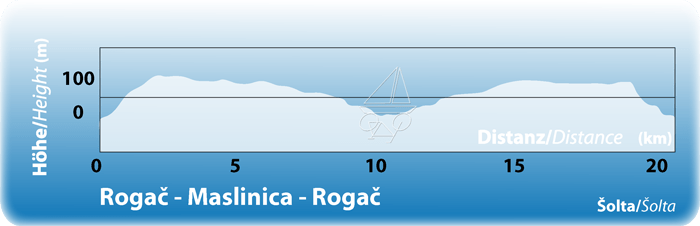 https://www.inselhuepfen.com/wp-content/uploads/2018/07/TK-DAP-Tag-7-Solta-Rogac-Maslinica-Rogac-01-1.png